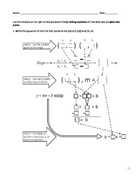 Writing Linear Equations Given Two Points Using A Template