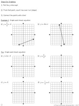 Writing Linear Equations Given a Graph Differentiated Notes and Practice