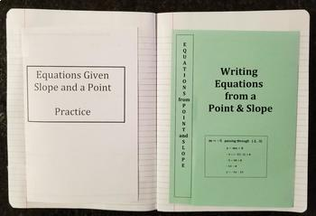 Writing Linear Equations Given the Slope and a Point for Interactive Notebooks