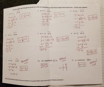 Writing Linear Equations Given the Slope and a Point (Foldables)