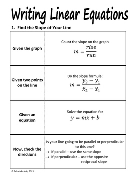 Writing Linear Equations Handout/Foldable