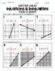 Writing Linear Equations & Inequalities from a Graph (Algebra 1 Skills Practice)