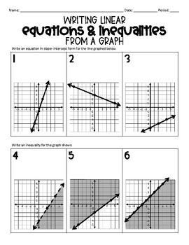 Writing Linear Equations Inequalities From A Graph Algebra 1 Skills Practice