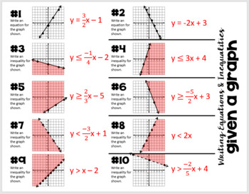 Writing Linear Equations & Inequalities from a Graph (Foldable)