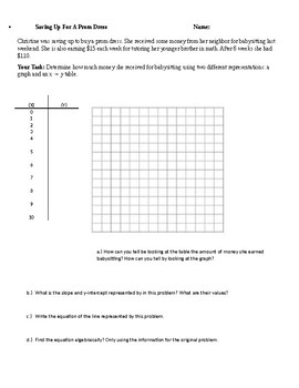 Writing Linear Equations Investigation - Slope & Point Given (Spanish included)