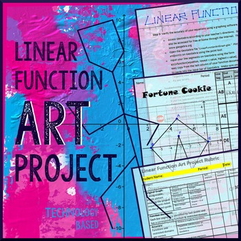 Writing Linear Equations: Linear Function Art Project