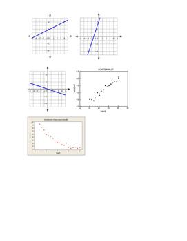 Writing Linear Equations Math Bingo