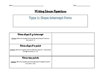 Writing Linear Equations Note Sheet