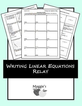 Writing Linear Equations given graphs, tables, scenarios,
