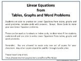 Writing Linear Equations - Find Slope from Tables, Graphs and Word Problems