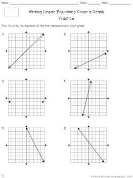 Writing Linear Equations - Unit 6 Bundle