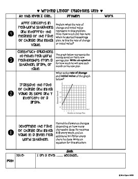 Writing Linear Equations Unit Student Scale and Organizer 8.F.4 Go Math Marzano