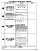 Solving Equations Unit Student Scale and Organizer 8.EE.3.7 Go Math Marzano