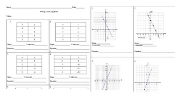 Writing Linear Equations from Tables and Graphs Worksheet
