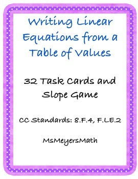 Writing Linear Equations and Slope Game