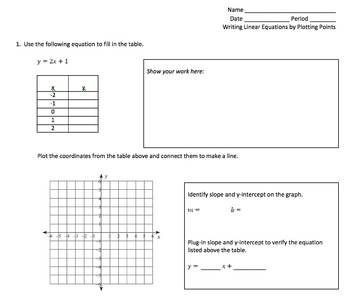 Writing Linear Equations by Plotting Points Discovery Worksheet