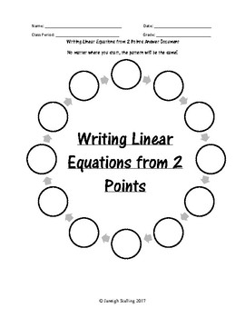 Writing Linear Equations from 2 Points - Scavenger Hunt