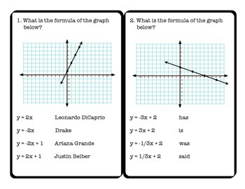 Writing Linear Equations from Graphs Silly Story