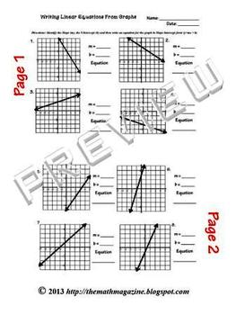 Writing Linear Equations from Graphs Worksheet w/ Key A-CED.1 - 2, F-IF.4 -7