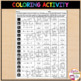Writing Linear Equations from Standard to Slope-Intercept Form Coloring Activity