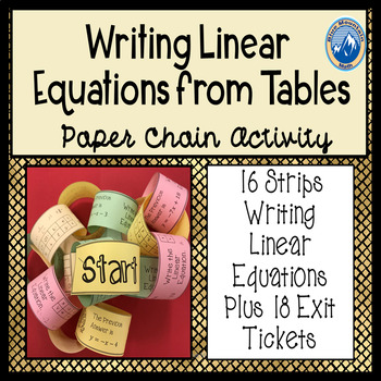 Writing Linear Equations from Tables Paper Chain Activity