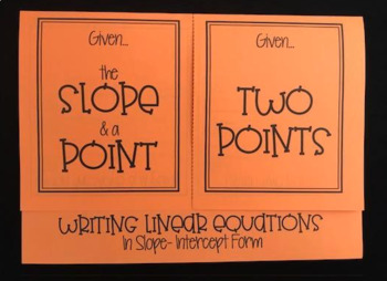 Writing Linear Equations given the Slope & Point or Two Points (Foldable)