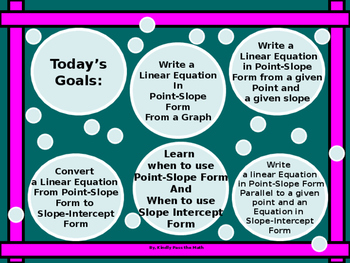 Algebra Power-Point:  Writing Linear Equations in Point-Slope Form