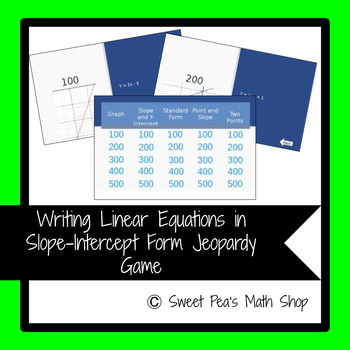 Writing Linear Equations in Slope-Intercept Form Jeopardy Game