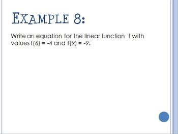 Writing Linear Equations in Slope-Intercept Form (Power Point)
