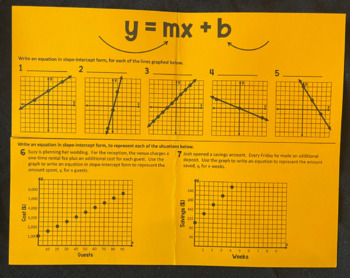 Writing Linear Equations in Slope-Intercept Form- from a graph (Foldable)