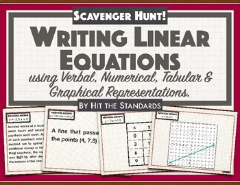 Writing Linear Equations using Verbal, Numerical, Tabular & Graphical Rep