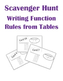 Writing Linear Function Rules Scavenger Hunt