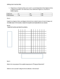 Writing Linear Functions