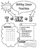 Writing Linear Functions Doodle Notes