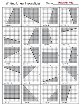 Writing Linear Inequalities