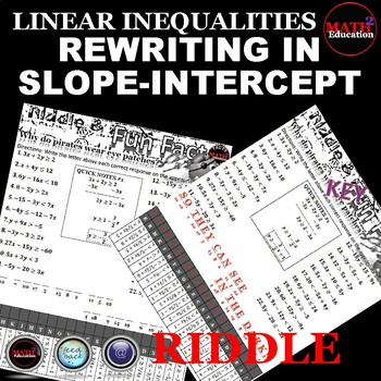 Writing Linear Inequalities: Slope Intercept Form Riddle