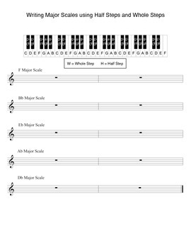 writing major scales using half steps and whole steps by mr block. Black Bedroom Furniture Sets. Home Design Ideas