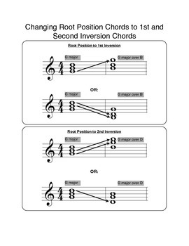 Writing Major and Minor Chords: In 1st and 2nd Inversion!