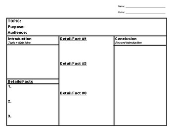 Writing Map Template