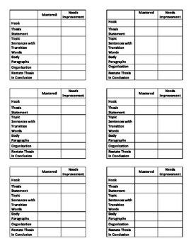Writing Mastery Checklist