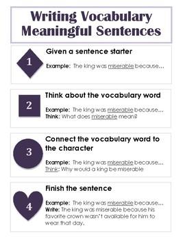 Writing Meaningful Vocabulary Sentences