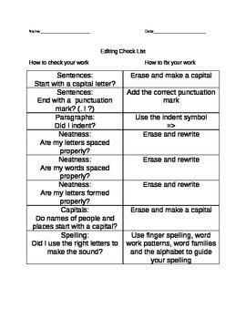 Writing Mechanics Checklist