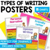 Writing Mini Anchor Charts