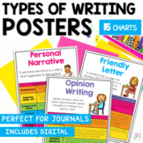 Writing Posters and Anchor Charts