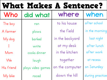 Writing Mini-Lessons December