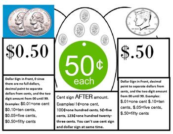 Writing Money Amounts Anchor Chart