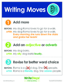 Writing Moves Poster-Help Students with Editing and Revising