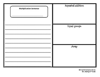 Writing  Multiplication Stories Template