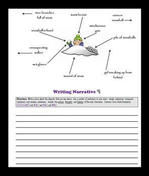 Writing Narrative