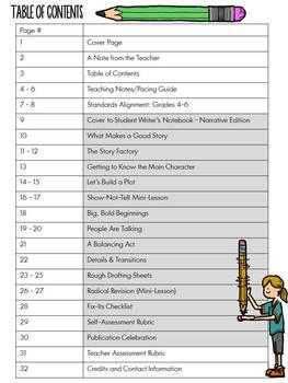 Writing Narratives: A Common Core Standard Aligned Unit